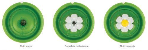 fuente-catit-flower