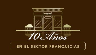 Franquicias España By Mascota